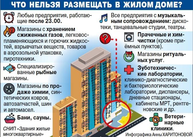 Правила для помещений в жилом многоквартирном доме